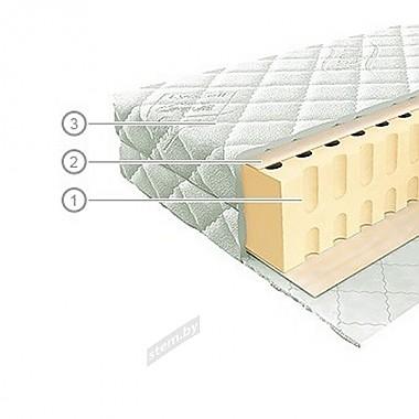 Эколатекс Модель 7